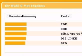 Hessische Landtagswahl 2008